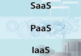 Saas Paas Iaas Saas Paas And Iaas How And When To Use Breeze Telecom Medium