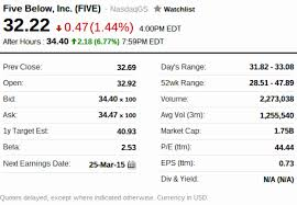 Stock Quote For Simple Yahoo Stock Quotes Captivating Get Yahoo Finance Stock Quotes In