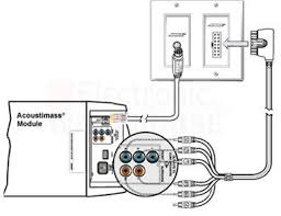 wiring diagram for home theater systems wiring diagrams home theater speaker wiring diagram nodasystech