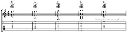 Easy Guitar Chord Progression Chart Chord Progressions Guitar Lesson World