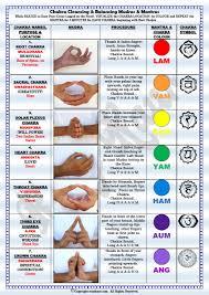 Chakra Cleansing Balancing Chart Rosy Kaur