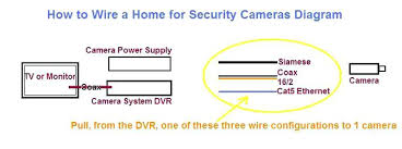Lorex Security Camera Wiring Diagram Weatherproof Cctv Cameras moreover Lorex Security Camera Wiring Diagram Inside Great Lorex Security  15 further Wire Diagram For Cctv Security Camera   Electrical Work Wiring Diagram additionally Security Camera Wiring Diagram 3 Wire   Trusted Wiring Diagram together with Security Camera Wiring Red White   WIRE Center • also Lorex Security Camera Wiring Diagram Best Of Fantastic Ccd Security as well Lorex Wired Security Cameras   WIRE Center • in addition SOLVED  I got this cctv with no wiring it's a CNB   Fixya additionally  moreover Home Security System Wiring Diagram Lovely Charming Lorex Security as well Lorex Security Camera Wiring Diagram Fine Pelco Camera Wiring. on lorex security camera wiring diagram