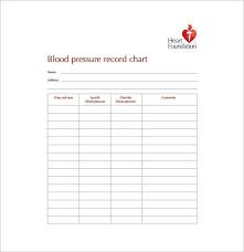 Healthy Blood Pressure Chart Sugar And Blood Pressure Chart Inspirational Blood Pressure Chart