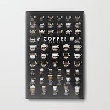 Coffee Types Chart Metal Print By Muharko