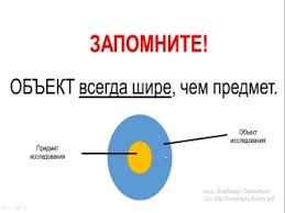 Что такое предмет и объект исследования в проектной работе Что такое предмет и объект в курсовой работе