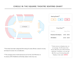 Circle In The Square Theatre Seating Chart Once On This