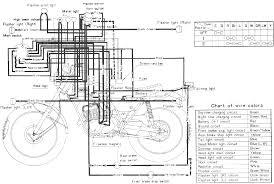 ct2 175 ct3 175 enduro motorcycle wiring schematics diagram yamaha ct2 175 ct3 175 enduro motorcycle wiring schematics diagram