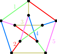 Graphs in which we could color all of the vertices either red or blue, so that no edge would have. An Injective Edge Coloring Of Petersen Graph With Five Colors Download Scientific Diagram