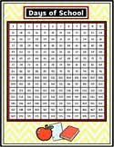 180 Days Of School Chart Number Of Days In School Chart Worksheets Teaching