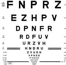 Logmar Chart Distance Visual Acuity Testing From The Laboratory To The Clinic