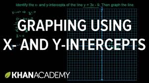 graphing using x and y intercepts graphing lines and slope algebra basics khan academy