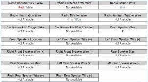 2000 vw jetta radio wiring diagram maf wiring diagram for 2000 vw 1998 vw beetle radio wiring diagram at Vw Beetle Radio Wiring Diagram