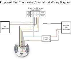 mobile home wiring codes car wiring diagram download moodswings co Home Thermostat Wiring Diagram mobile home furnace wiring diagram facbooik com mobile home wiring codes coleman mobile home gas furnace wiring diagram wiring diagram home thermostat wiring diagram 4 wire