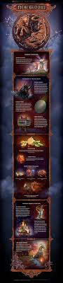 dota 2 frostivus game web pinterest