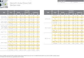 Marriott Aruba Ocean Club Points Chart Resort Info