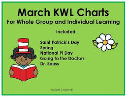 March Kwl Charts