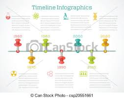 Timeline Infigraphic Chemistry Chemistry Scientific Research