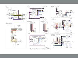 harley davidson softail wiring diagram 98 wiring diagram libraries 1998 sportster wiring diagram wiring diagram wiring diagram 19981998 sportster wiring diagram models wiring diagram links