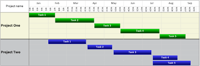 Build Charts Online Gantt Charts In Project Online Onepager Pro