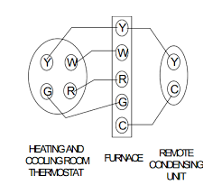 electrical can you terminate more than one common on the furnace diagram