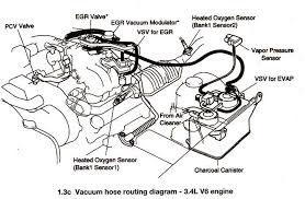 i need pics of 3 4l evap system and vsv parts 4x4wire trailtalk be this will help in the mean time