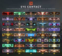 dota 2 heroes names best steam cheats and cheat codes