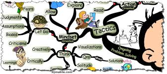 the ultimate guide on how to become a better problem solver problem solving ideas