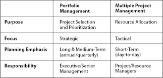 management accounting essay topics outline