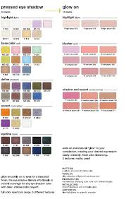 Arbonne Blush Color Chart Shu Uemura Color Atelier Collection For Summer 2011