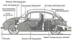 beetles late club veedub the power beetle s aggressive porsche carrera engine is the most powerful horizontally opposed six yet produced at stuttgart air cooled and of 2 7 litres