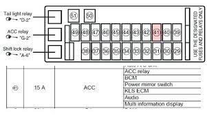 suzuki fuse box wiring diagram expert 2002 suzuki vitara fuse diagram wiring diagram paper suzuki fuse box fuse box diagram for 1999