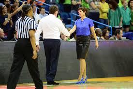 top women s college basketball coaches