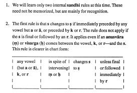 The Joy Of Sanskrit Anu
