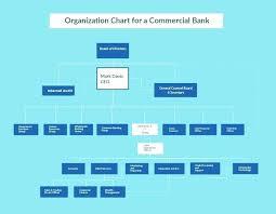 Visio Org Chart Template Photofacts Info
