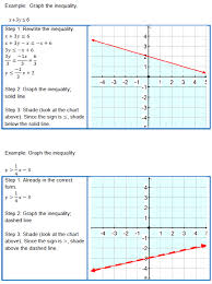 ls 8 solving systems using elimination finding the least common