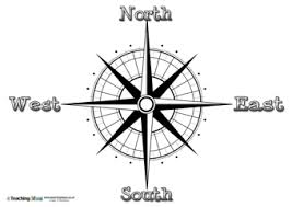 Small Picture Compass Directions Teaching Ideas