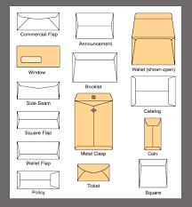 Manila Envelope Size Chart 14 Scientific Manila Envelope Size Chart