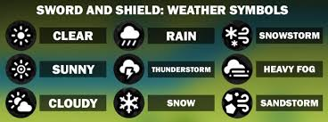 Pokemon Go Weather Chart How To Change The Weather In Pokemon Sword And Shield Pro