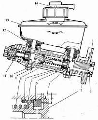 Дипломная работа Устройство диагностика техническое  схема гидропривода тормозов ваз 2110 ваз 2111 ваз 2112
