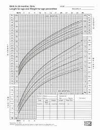 Preemie Growth Chart 63 Explanatory Growth Chart Calculater