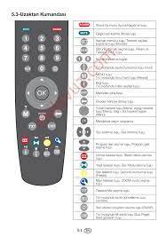 Arçelik TV 106-203 FHD LCD TV Televizyon - Kullanma Kılavuzu - Sayfa:12 -  ekilavuz.com