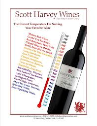 Wine Serving Temperatures Opinionated Wine Guide Com