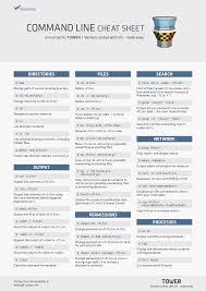 cisco command cheat sheet cisco command 1 by kanisthaw cheat sheet by kanisthaw http xp