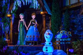 What\u0027s New at Walt Disney World in 2017 - MiniTime