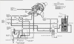 wire diagram a770 bobcat schematics wiring diagram wire diagram a770 bobcat wiring diagram online bobcat 873 turbo specifications wire diagram a770 bobcat
