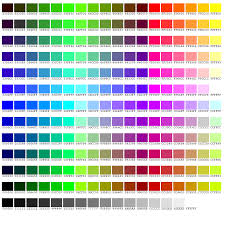 Icc Color Chart Displaying Images Colour Management Srgb And Icc And When