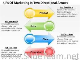 4 P S Of Marketing Chart 4 Ps Of Marketing Two Directional Arrows Ppt Slides