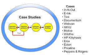 Inside the HBS Case Method   Video   Harvard Business School