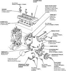 ford ignition switch wiring diagram 2001 briggs and stratton 1999 honda crv engine diagram on ford ignition switch wiring diagram 2001
