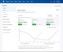 Paypal Reporting Sales Insights Paypal Australia